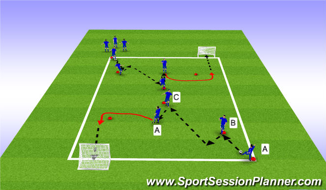 Football/Soccer Session Plan Drill (Colour): Pass combo