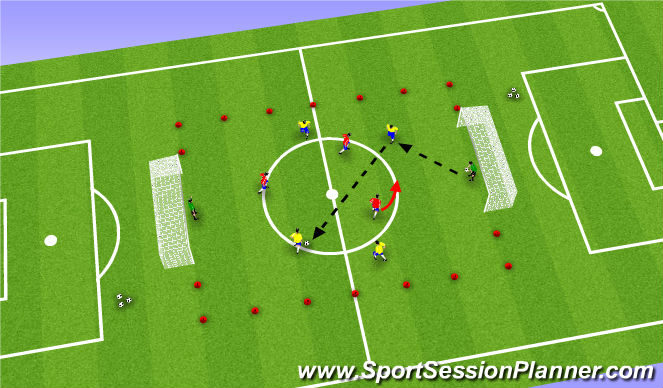 Football/Soccer Session Plan Drill (Colour): Part III - Tactical 4v3
