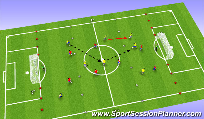 Football/Soccer Session Plan Drill (Colour): Part IV - Tactical SSG