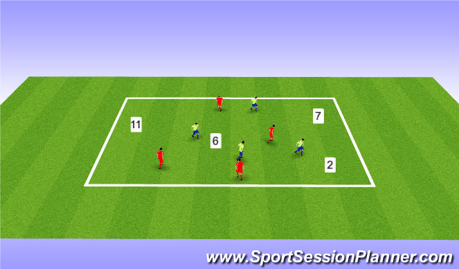 Football/Soccer Session Plan Drill (Colour): 4v4+4 Positional Play