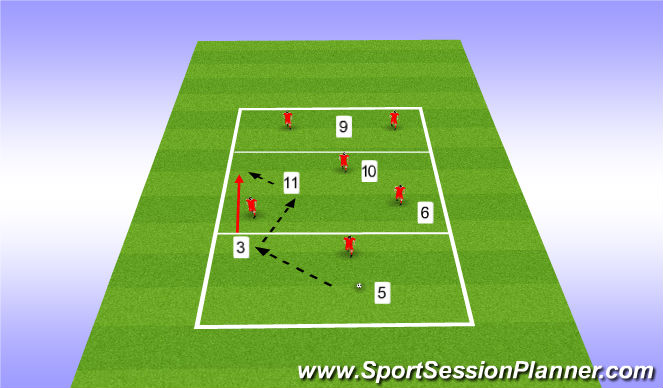 Football/Soccer Session Plan Drill (Colour): 6v6 Posession game