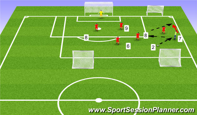 Football/Soccer Session Plan Drill (Colour): Pachuca Game