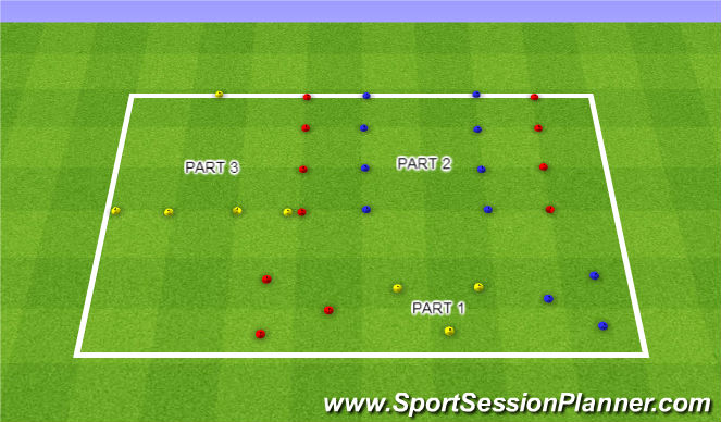 Football/Soccer Session Plan Drill (Colour): Set up & Warm up