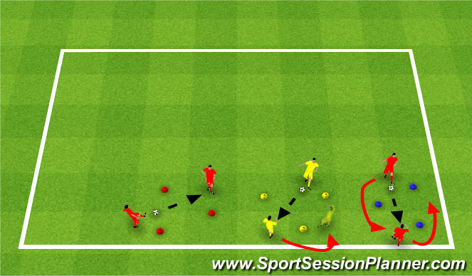 Football/Soccer Session Plan Drill (Colour): Part 1 - Passing