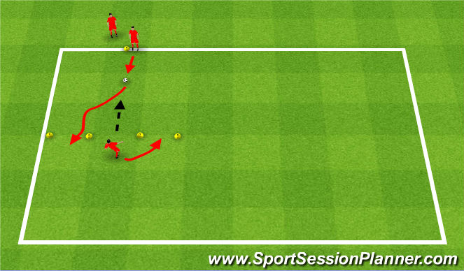 Football/Soccer Session Plan Drill (Colour): Part 3 - 1v1's