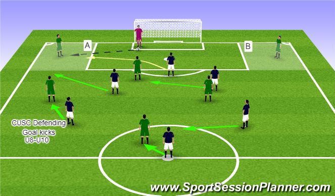 Football/Soccer Session Plan Drill (Colour): Defending Goalkicks