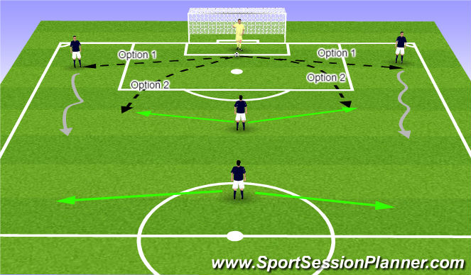 Football/Soccer Session Plan Drill (Colour): U8 Attacking Goal Kicks