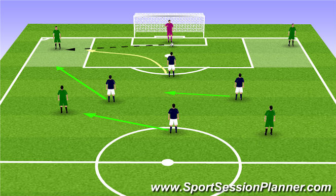 Football/Soccer Session Plan Drill (Colour): U8 Defending Goal Kicks