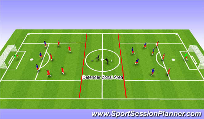 Football/Soccer Session Plan Drill (Colour): Shooting & Finishing in a SSGame 5v3+1.Progression 9v9 Game