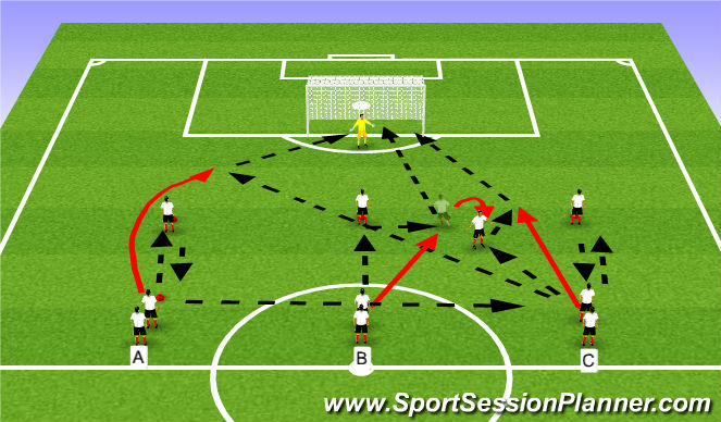 Football/Soccer Session Plan Drill (Colour): Liverpool Shooting Exercise
