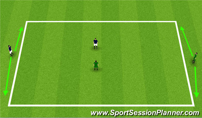 Football/Soccer Session Plan Drill (Colour): 1v1+1
