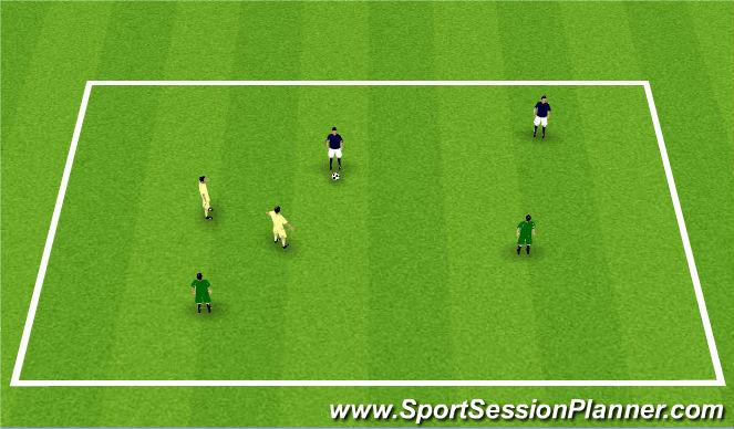 Football/Soccer Session Plan Drill (Colour): 2v2v2