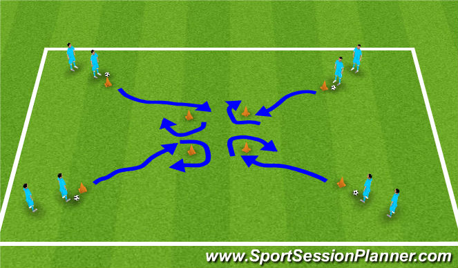 Football/Soccer Session Plan Drill (Colour): Box Relay