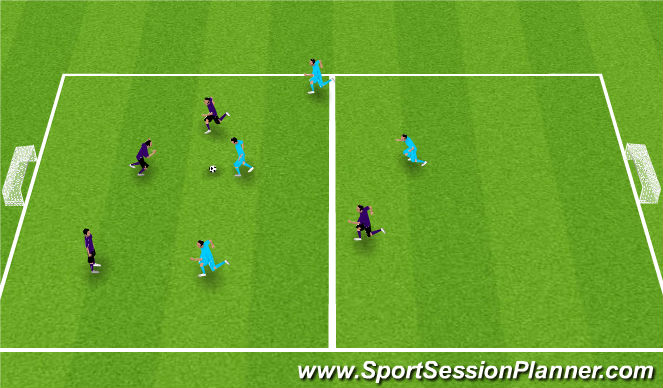 Football/Soccer Session Plan Drill (Colour): 4 vs. 4 Game