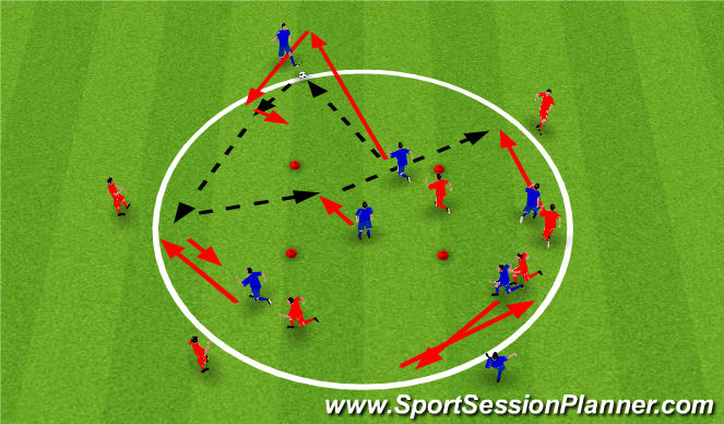 Football/Soccer Session Plan Drill (Colour): SSG: Pass Move support and Over Lapp