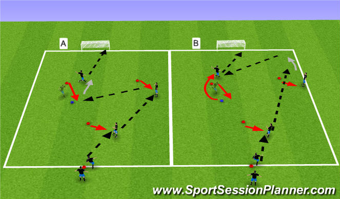 Football/Soccer Session Plan Drill (Colour): Main Theme - Non opposed