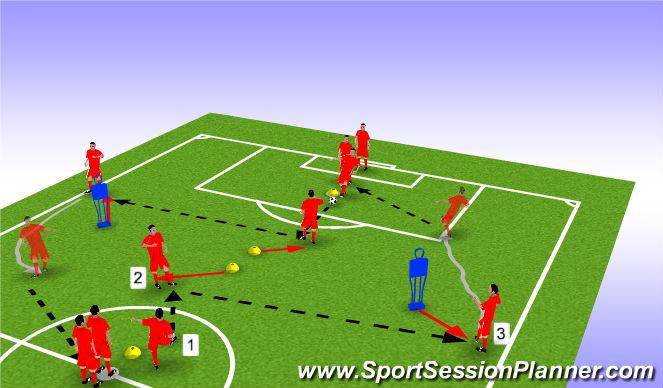 Football/Soccer Session Plan Drill (Colour): Half turn