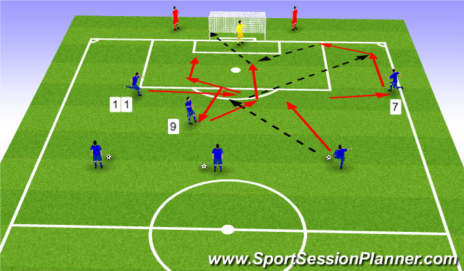 Football/Soccer Session Plan Drill (Colour): Analitical: Funtional #9