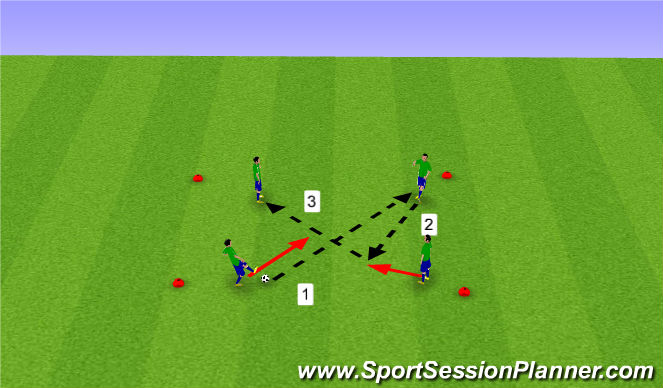Football/Soccer Session Plan Drill (Colour): GK Passing Warm Up