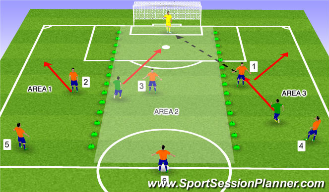 Football/Soccer Session Plan Drill (Colour): GK under pressure/Playing out of the back