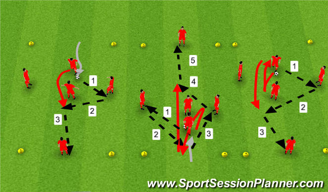 Football/Soccer Session Plan Drill (Colour): Movement 1 v 1 With Support Playerss