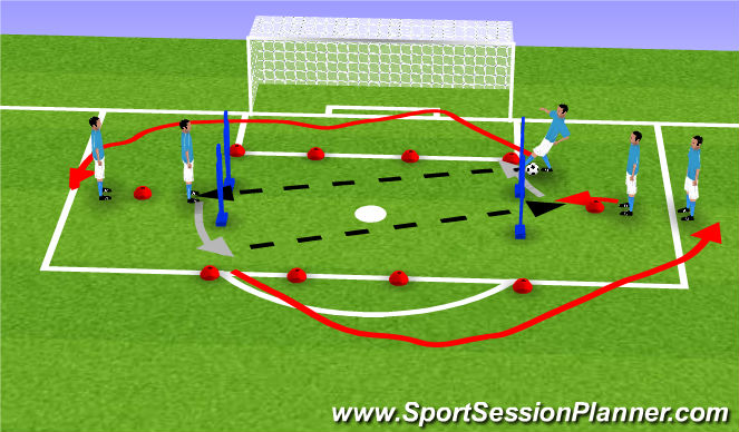 Football/Soccer Session Plan Drill (Colour): THE DRILL
