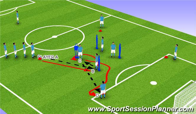 Football/Soccer Session Plan Drill (Colour): 1ST QUARTER