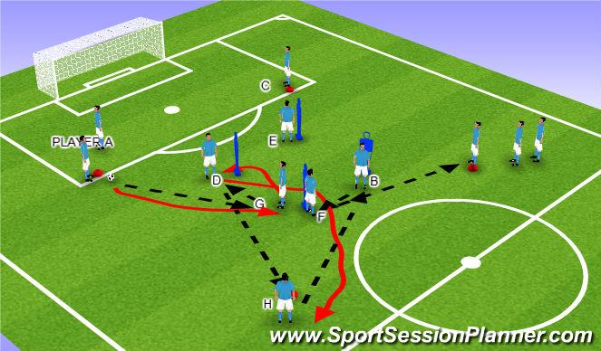 Football/Soccer Session Plan Drill (Colour): 3RD QUARTER/RESTART OF DRILL