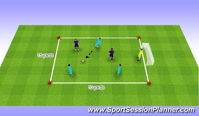 Football/Soccer Session Plan Drill (Colour): 4 vs. 2