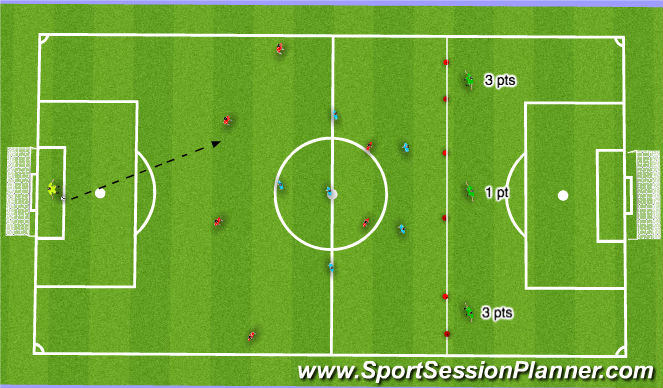 Football/Soccer Session Plan Drill (Colour): Middle Third