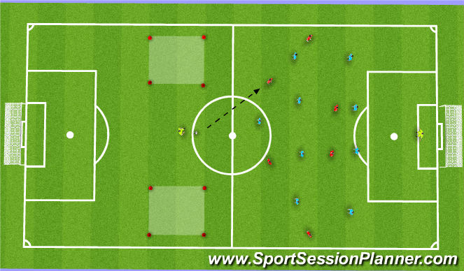 Football/Soccer Session Plan Drill (Colour): Defensive Third