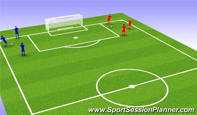 Football/Soccer Session Plan Drill (Colour): Technical: 1 touch passing