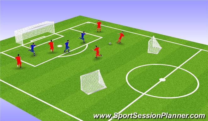 Football/Soccer Session Plan Drill (Colour): Tactical: Maintain possession and attack quickly with 1 touch passing