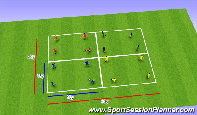 Football/Soccer Session Plan Drill (Colour): Passing Unopposed AJ