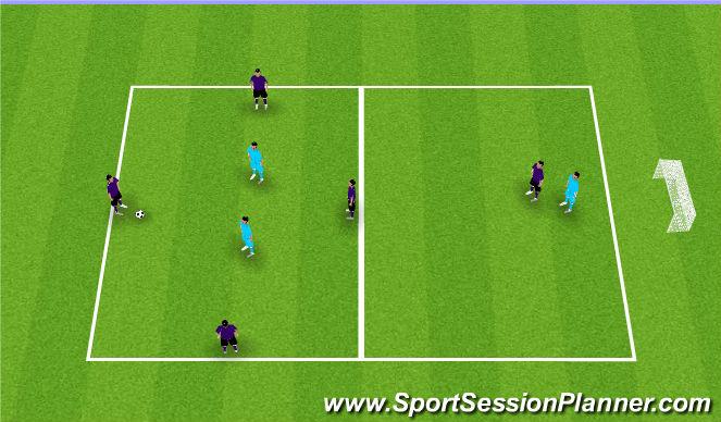 Football/Soccer Session Plan Drill (Colour): 4v2+1v1