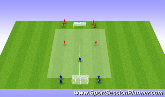 Football/Soccer Session Plan Drill (Colour): 2v1 Game related