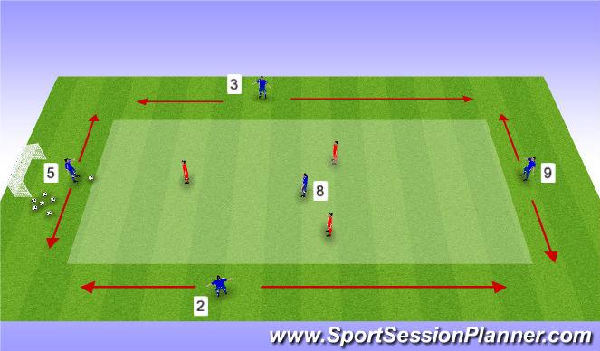 Football/Soccer Session Plan Drill (Colour): 5v3 - Rondo