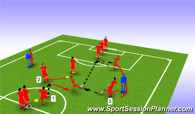 Football/Soccer Session Plan Drill (Colour): 3rd man