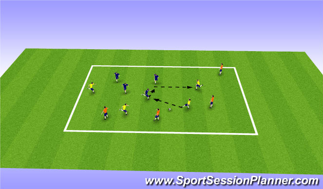 Football/Soccer Session Plan Drill (Colour): Warm Up 6v4+4