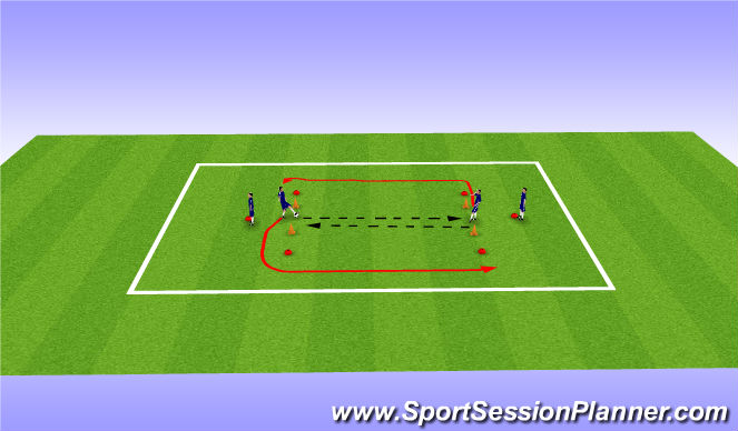 Football/Soccer Session Plan Drill (Colour): Passing & Receiving in groups of 4