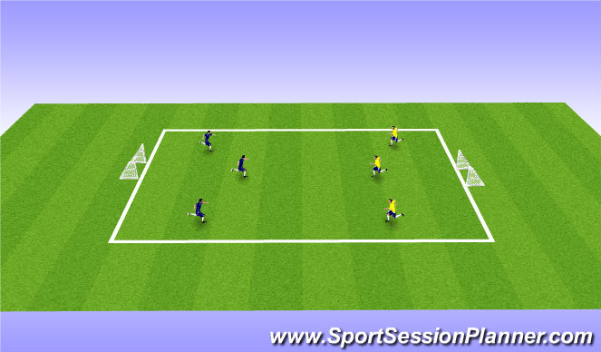 Football/Soccer Session Plan Drill (Colour): 3v3's