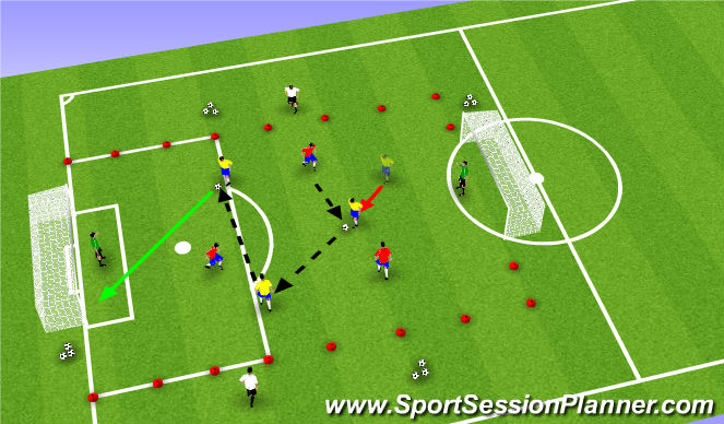 Football/Soccer Session Plan Drill (Colour): Part I: Technical/Tactical 3v3+2