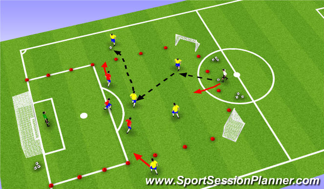 Football/Soccer Session Plan Drill (Colour): Part II: Tactical 5v3+1