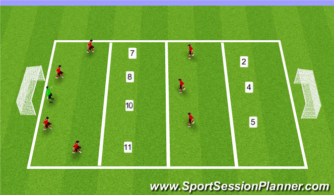 Football/Soccer Session Plan Drill (Colour): 4 Zone game- Defensive Principles