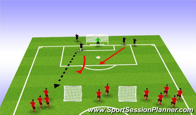 Football/Soccer Session Plan Drill (Colour): 2v2 + 3v2