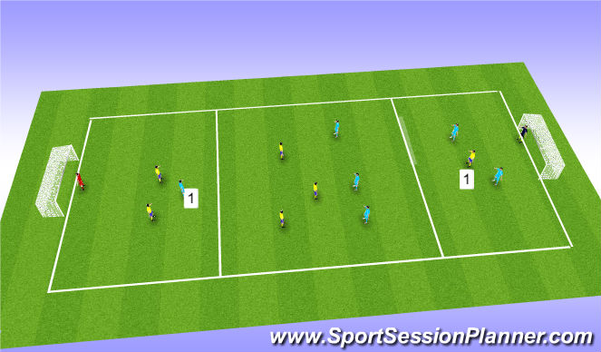 Football/Soccer Session Plan Drill (Colour): To develop understanding of 2-3-1 and playing through lines.