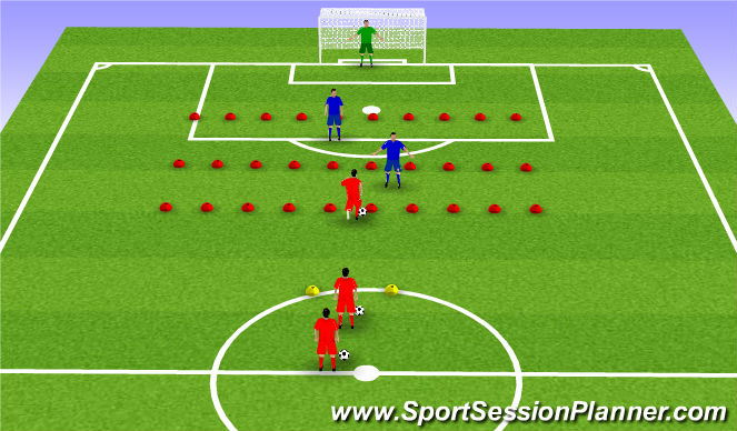 Football/Soccer Session Plan Drill (Colour): Shooting through the sections