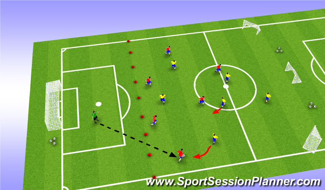 Football/Soccer Session Plan Drill (Colour): Part III: Tactical 6v6 Game Scenario