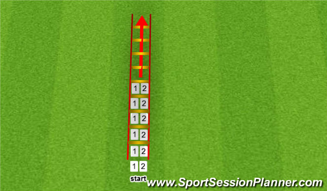 Football/Soccer Session Plan Drill (Colour): 2 FEET RUN