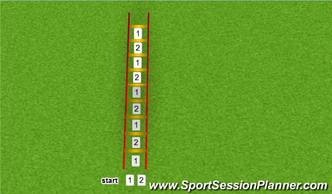 Football/Soccer Session Plan Drill (Colour): HIGH KNEE RUN
